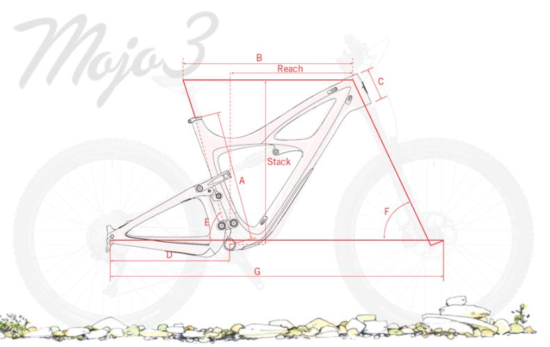 geometrie-M3